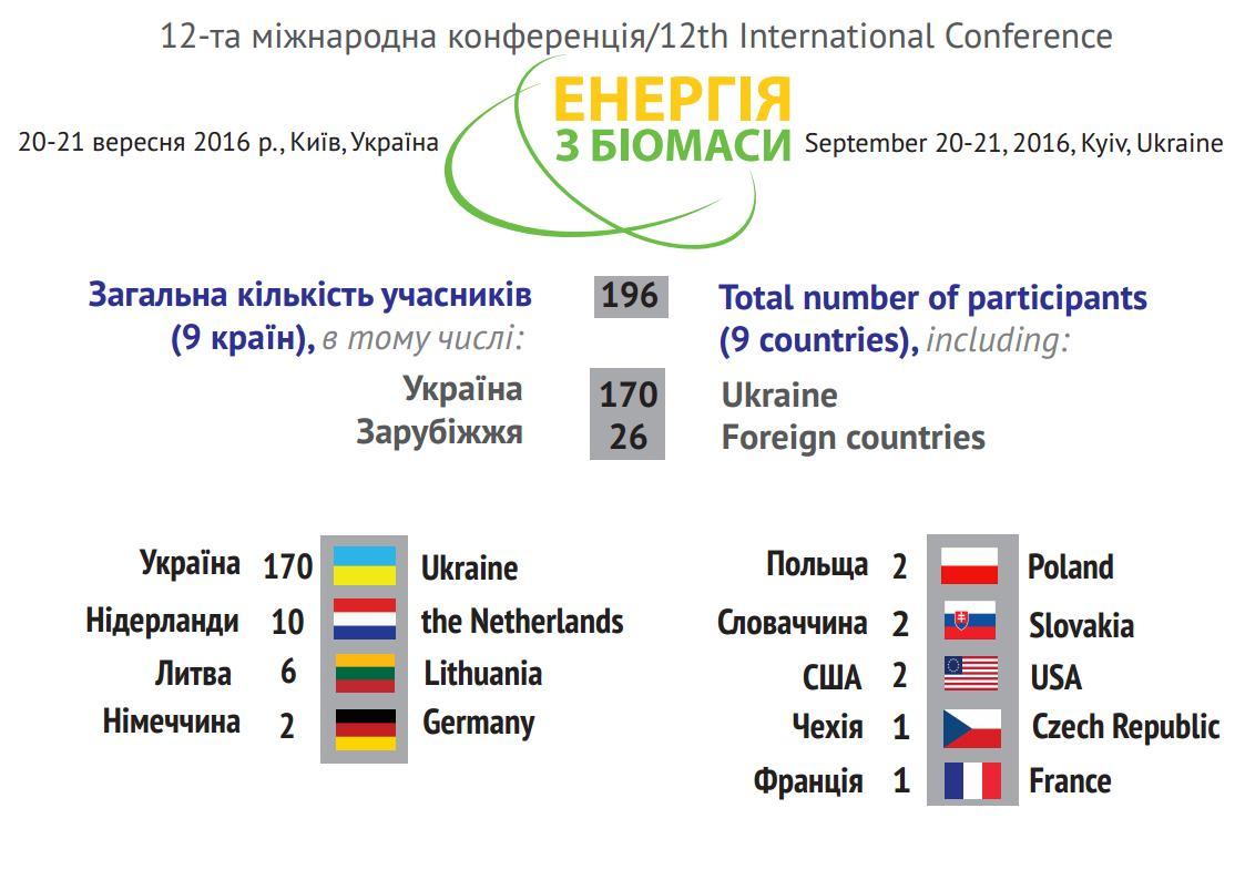 b4e conf 2016 statistics 1