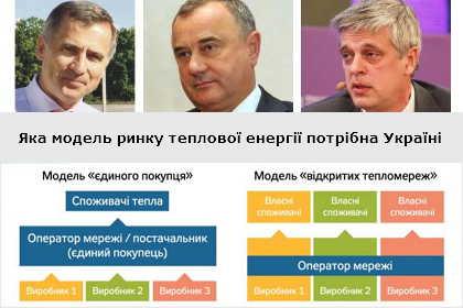 maistryshyn dombrovskyi geletukha heat market model