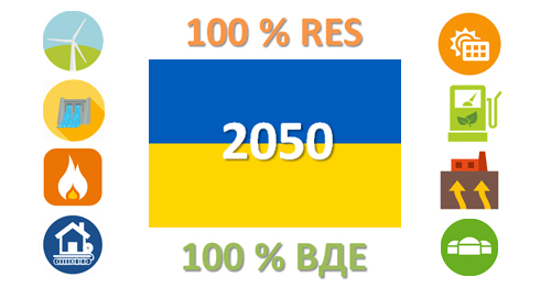 100% RES for Ukraine