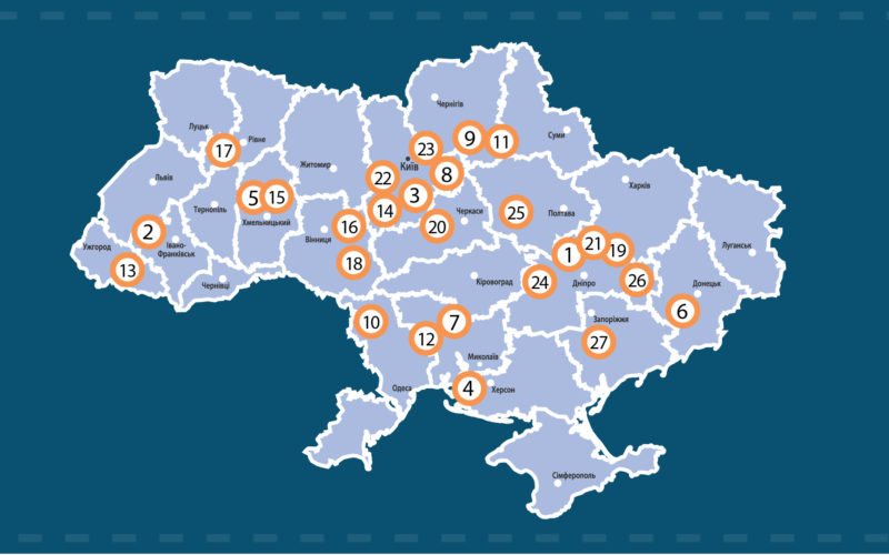 Biogas projects in Ukraine 2020