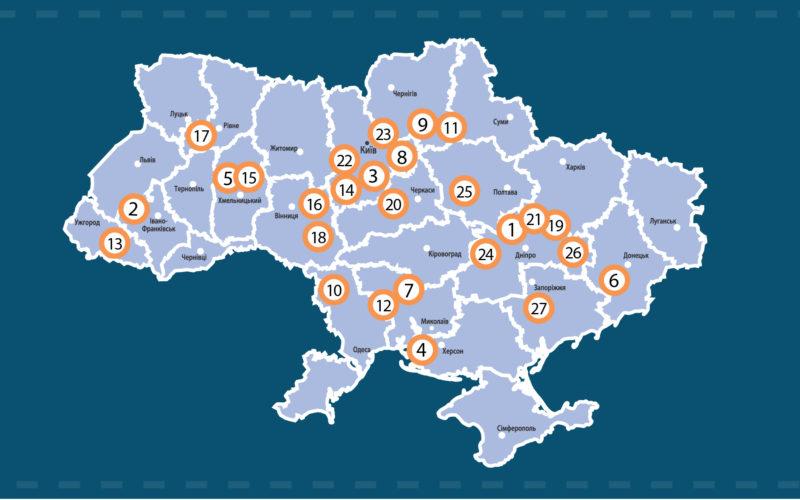 Біогазові проєкти в Україні 2020