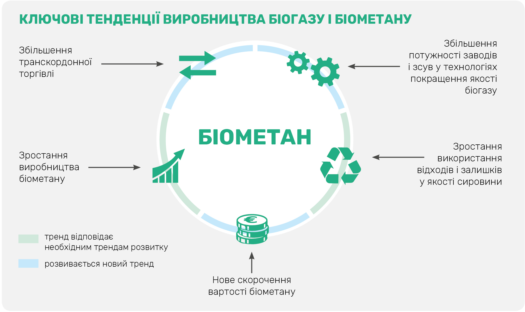 biomethane_main_factors_eu